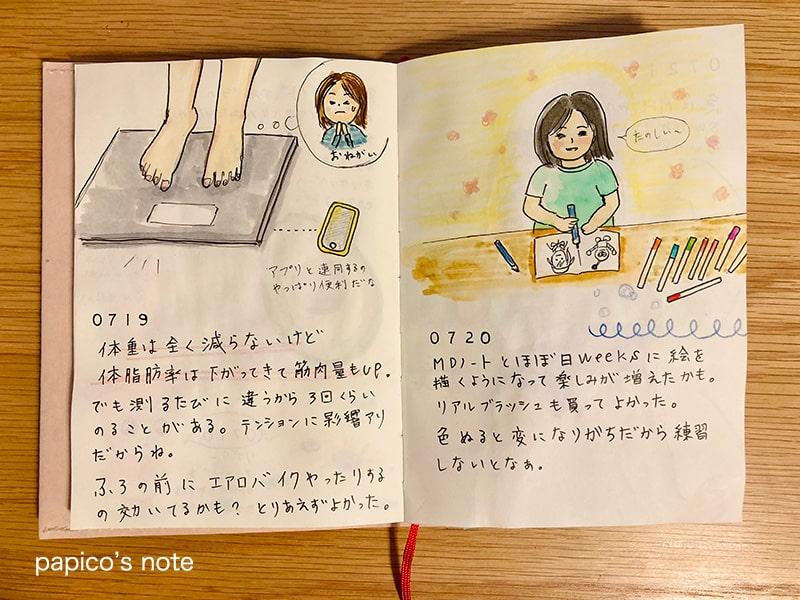 MDノートにお絵かき(スケッチジャーナル))